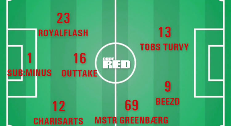 Code Red FC